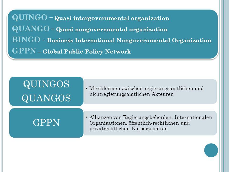 QUINGO = Quasi intergovernmental organization