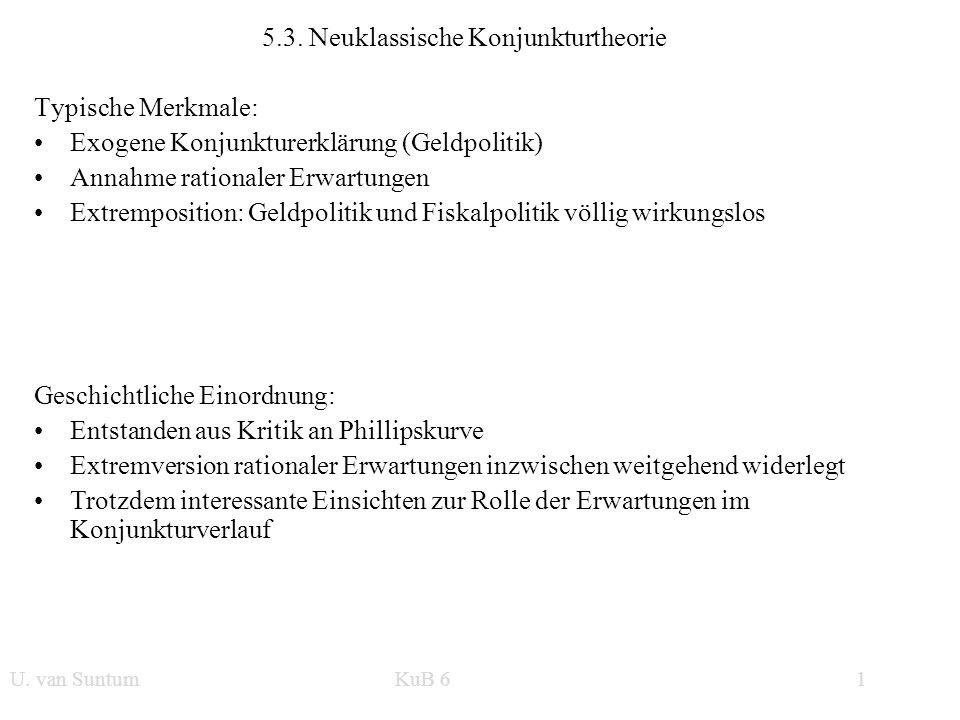 5.3. Neuklassische Konjunkturtheorie