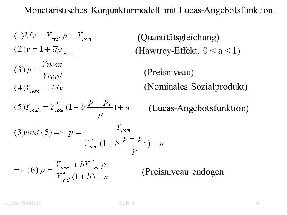 Monetaristisches Konjunkturmodell mit Lucas-Angebotsfunktion