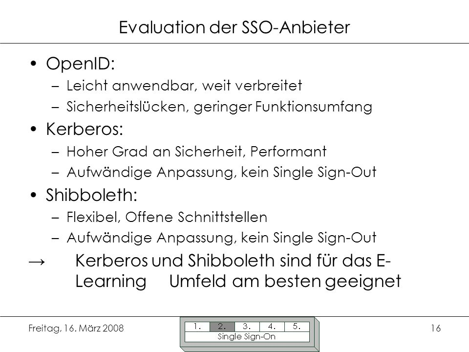 Evaluation der SSO-Anbieter