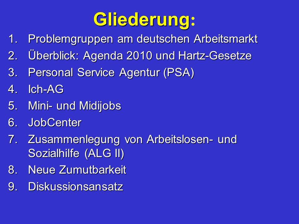 Gliederung: Problemgruppen am deutschen Arbeitsmarkt