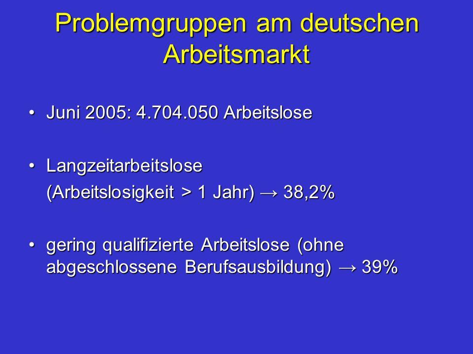 Problemgruppen am deutschen Arbeitsmarkt
