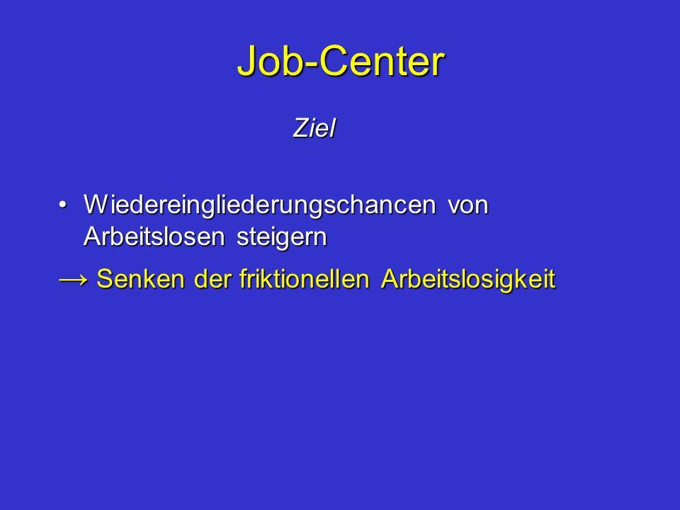 Job-Center → Senken der friktionellen Arbeitslosigkeit Ziel