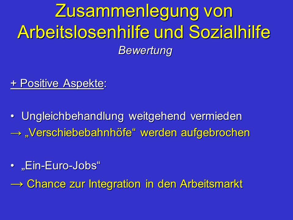 Zusammenlegung von Arbeitslosenhilfe und Sozialhilfe