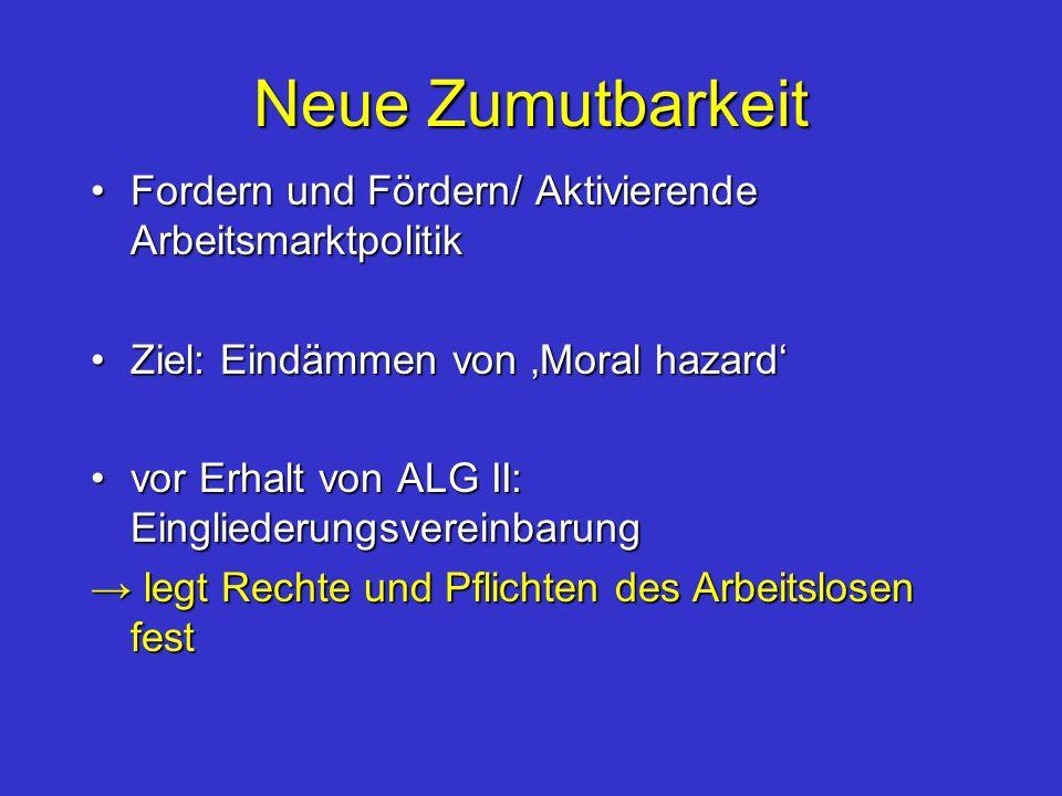 Neue ZumutbarkeitFordern und Fördern/ Aktivierende Arbeitsmarktpolitik. Ziel: Eindämmen von 'Moral hazard'