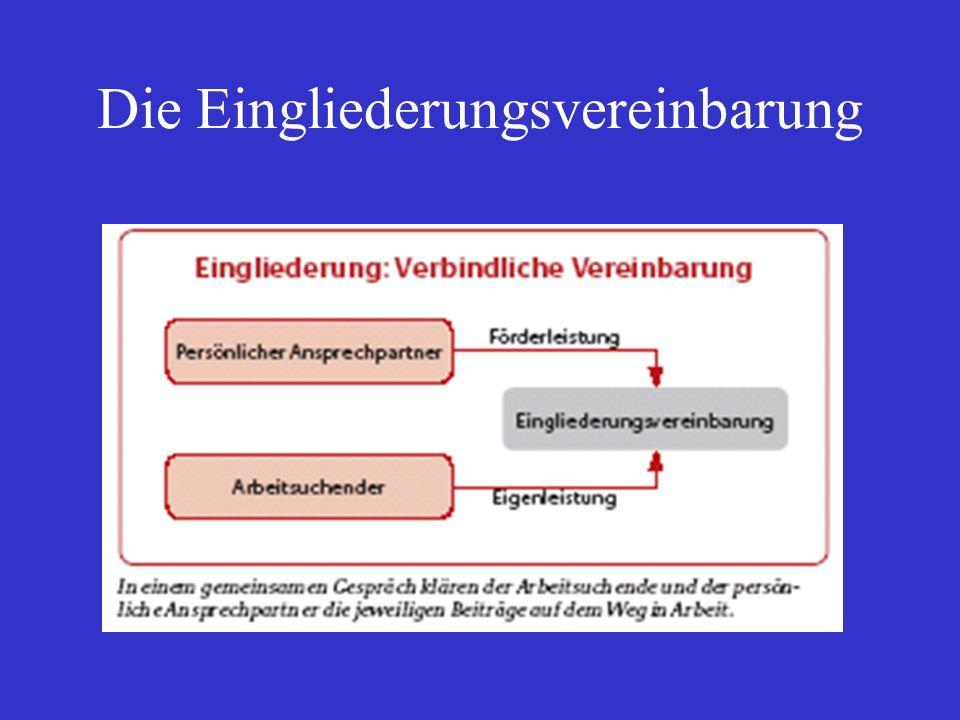 Die Eingliederungsvereinbarung