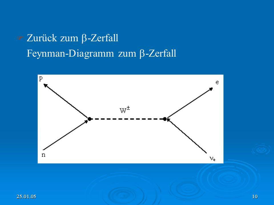 Feynman-Diagramm zum -Zerfall