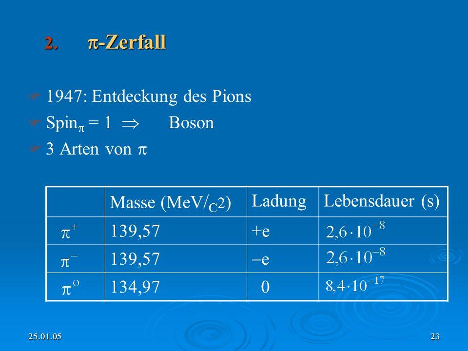 2. -Zerfall 1947: Entdeckung des Pions Spin = 1  Boson