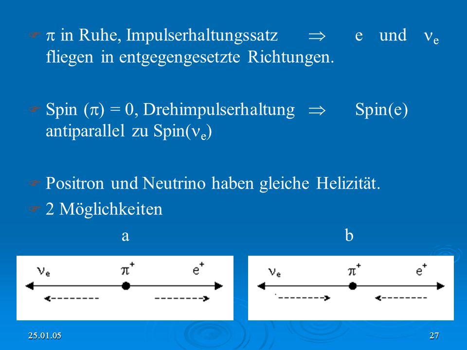 Spin () = 0, Drehimpulserhaltung  Spin(e) antiparallel zu Spin(e)