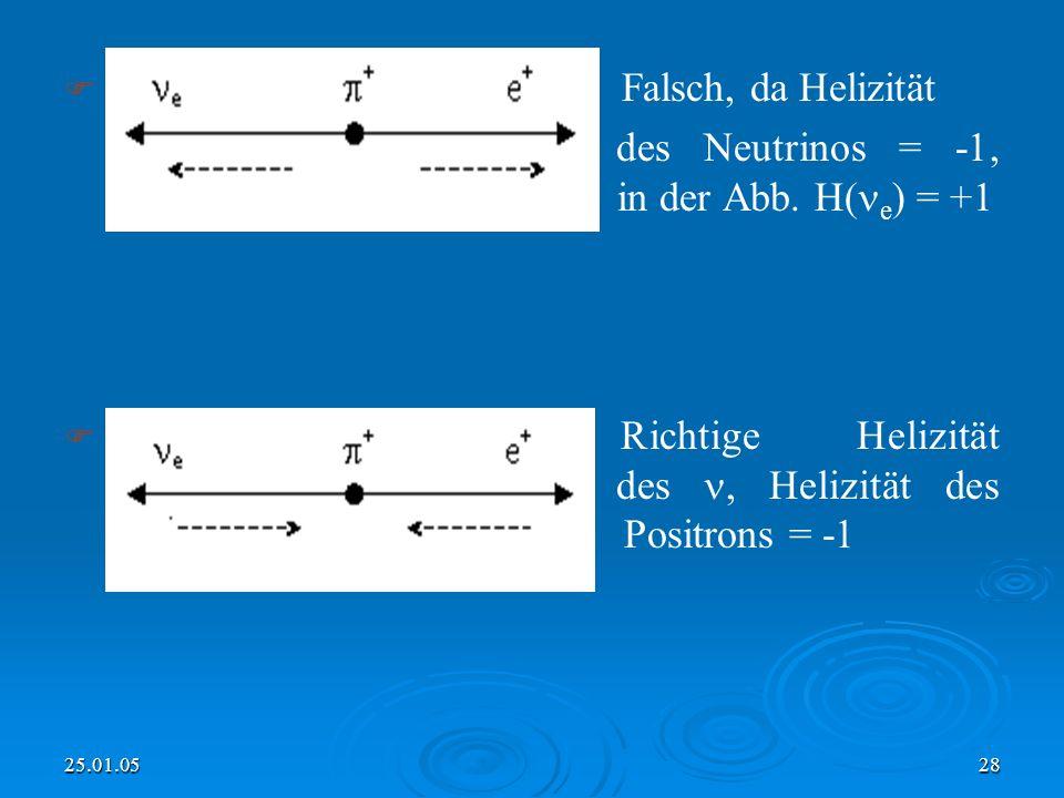 des Neutrinos = -1, in der Abb. H(e) = +1