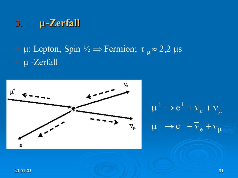 : Lepton, Spin ½  Fermion;    2,2 s  -Zerfall