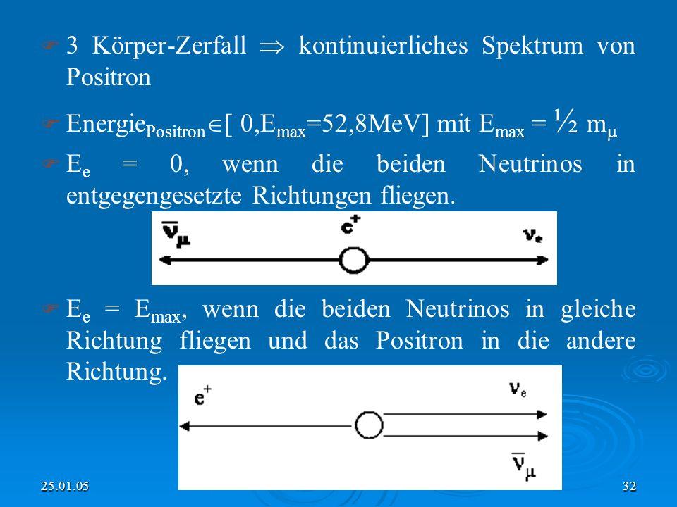 3 Körper-Zerfall  kontinuierliches Spektrum von Positron