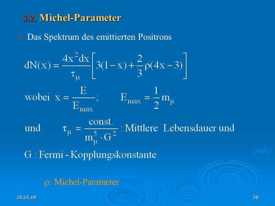 Das Spektrum des emittierten Positrons