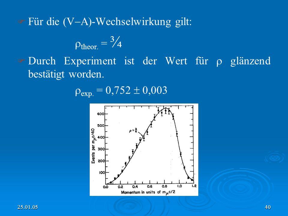 Für die (VA)-Wechselwirkung gilt: theor. = ¾