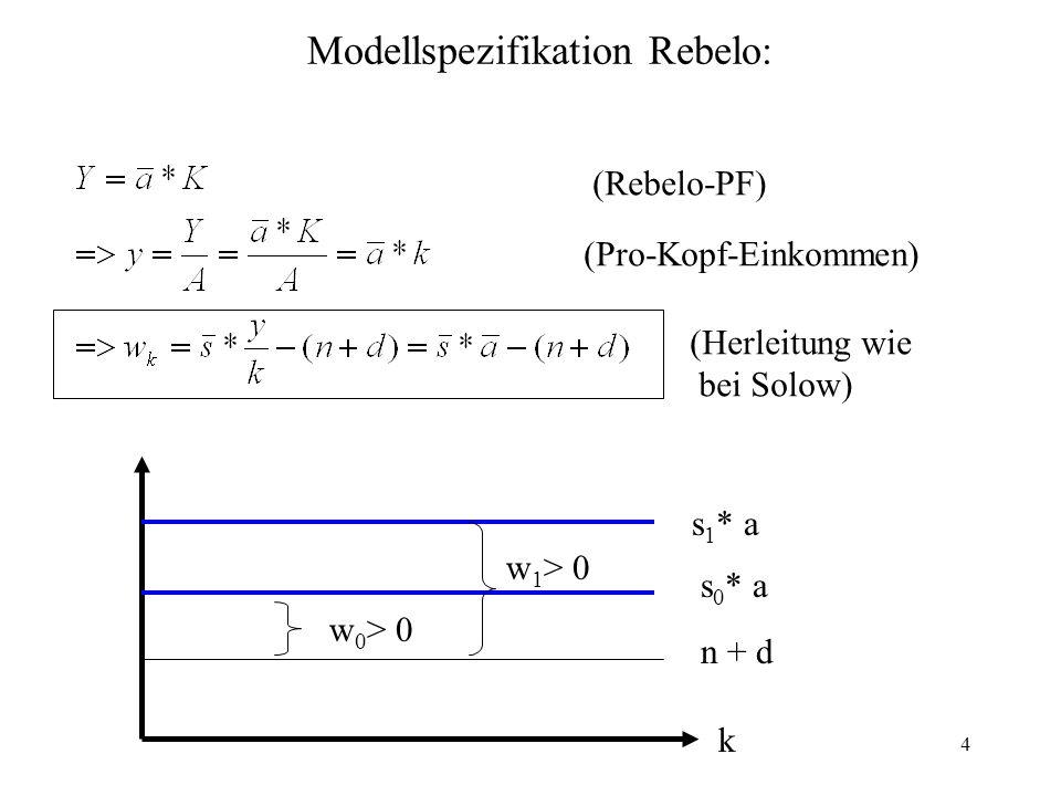 Modellspezifikation Rebelo: