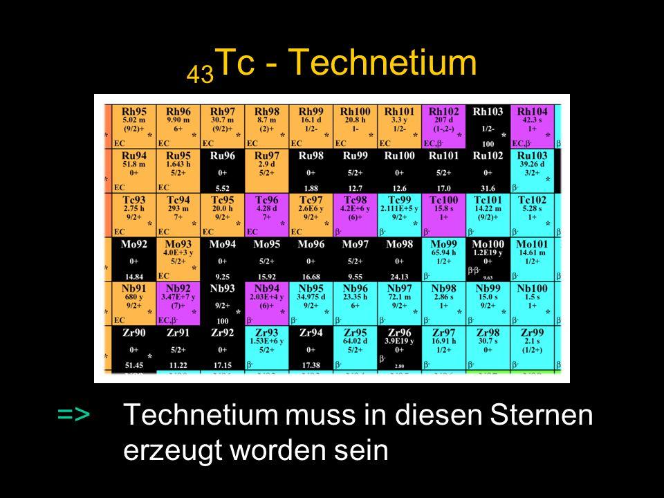 43Tc - Technetium => Technetium muss in diesen Sternen erzeugt worden sein
