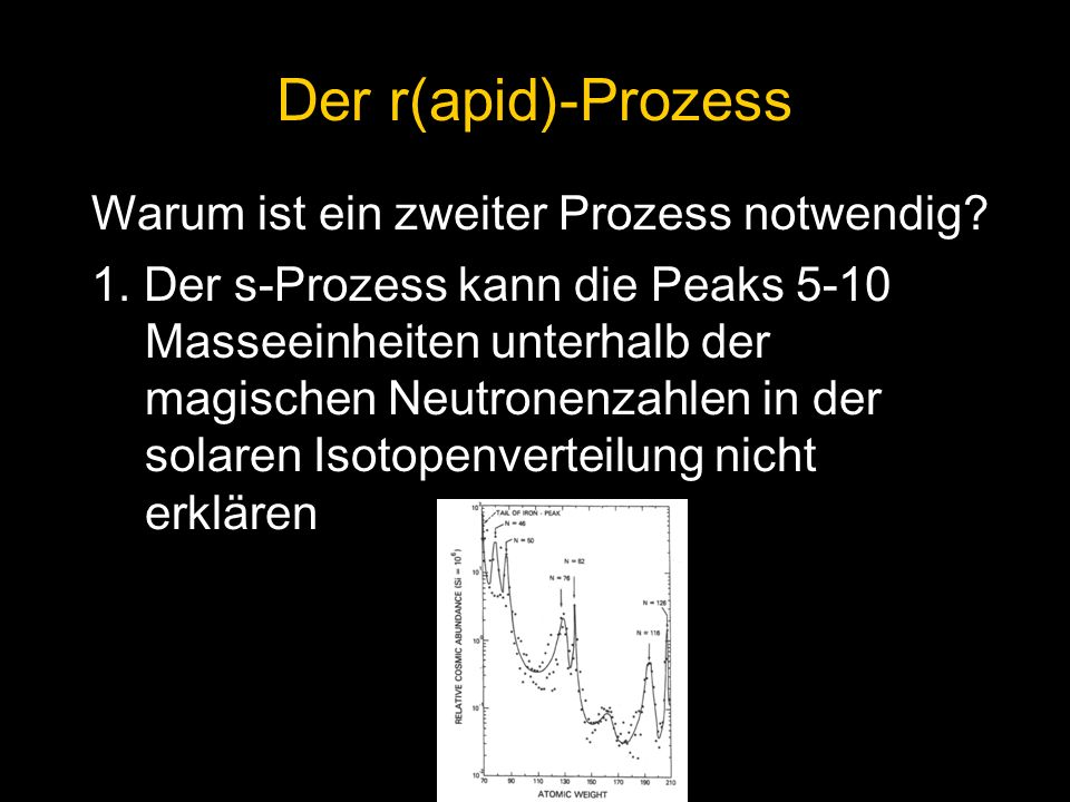 Der r(apid)-Prozess Warum ist ein zweiter Prozess notwendig