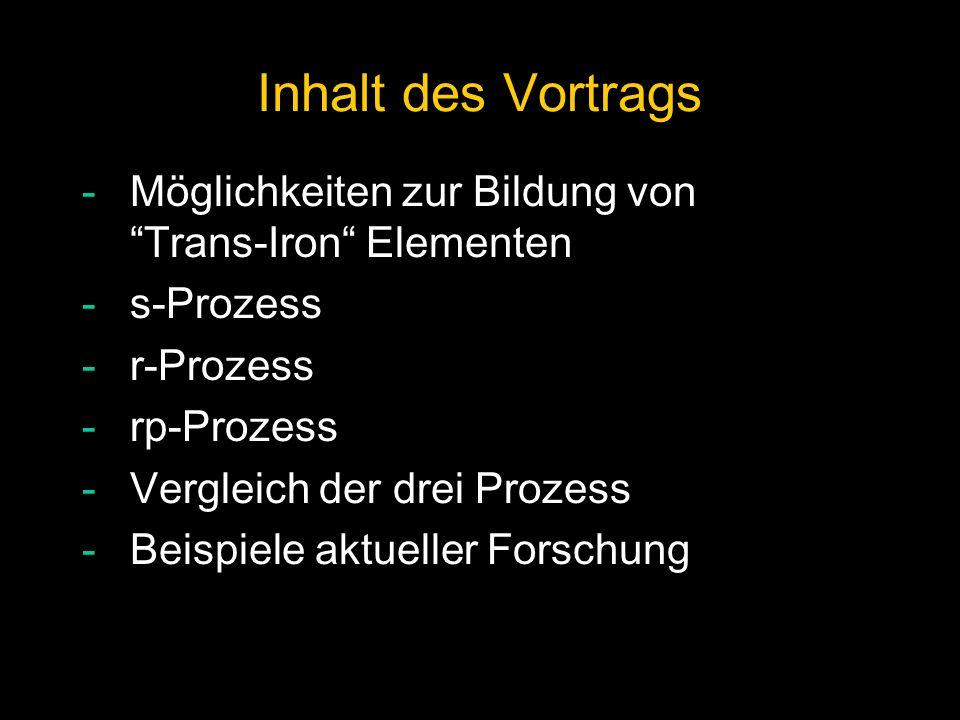 Inhalt des Vortrags Möglichkeiten zur Bildung von . Trans-Iron Elementen. s-Prozess. r-Prozess.