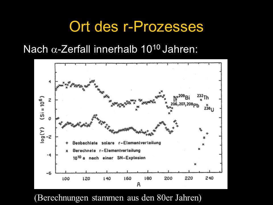Ort des r-Prozesses Nach a-Zerfall innerhalb 1010 Jahren: