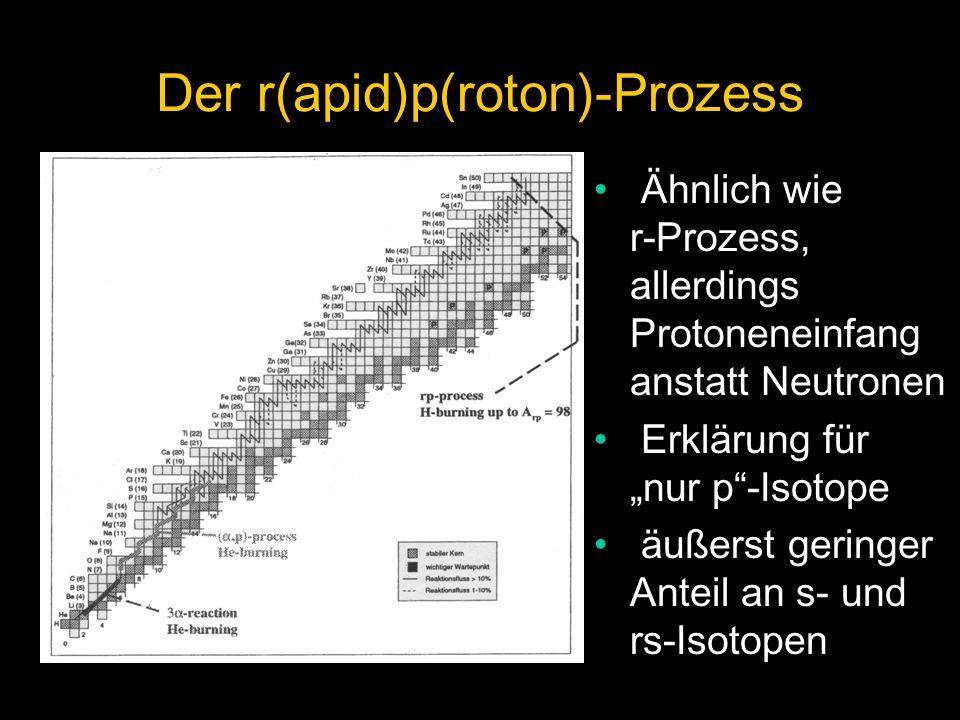 Der r(apid)p(roton)-Prozess