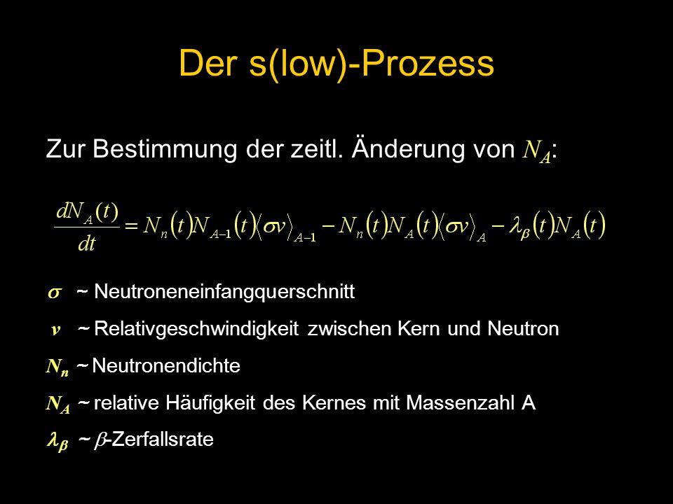 Der s(low)-Prozess Zur Bestimmung der zeitl. Änderung von NA: