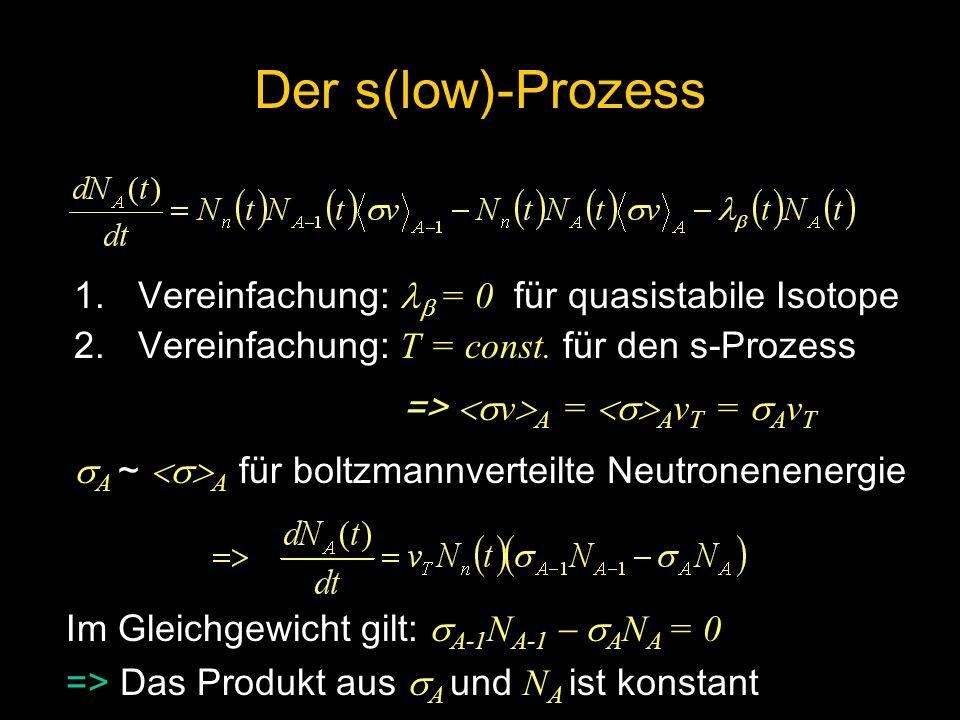 Der s(low)-Prozess Vereinfachung: lb = 0 für quasistabile Isotope