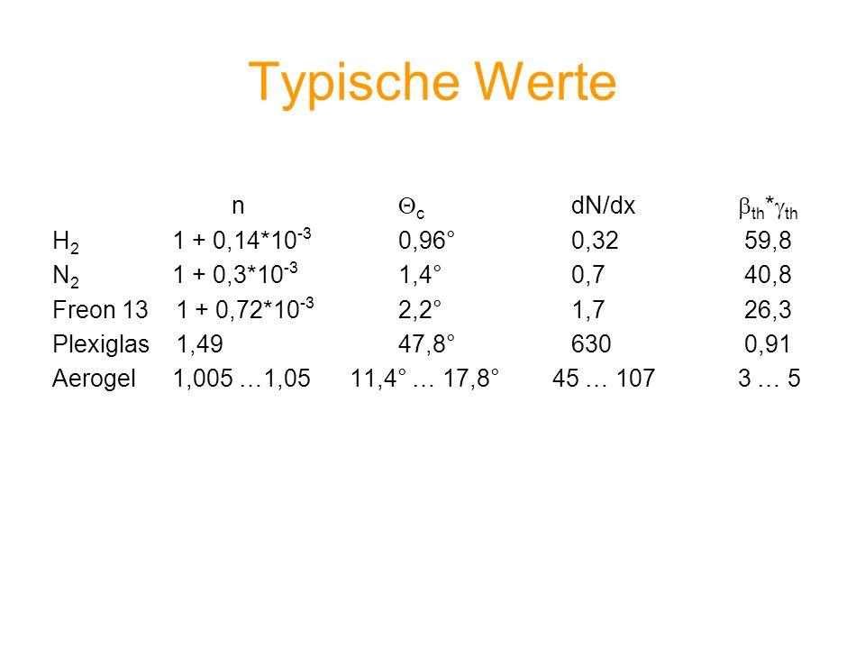 Typische Werte n Qc dN/dx bth*gth H2 1 + 0,14*10-3 0,96° 0,32 59,8