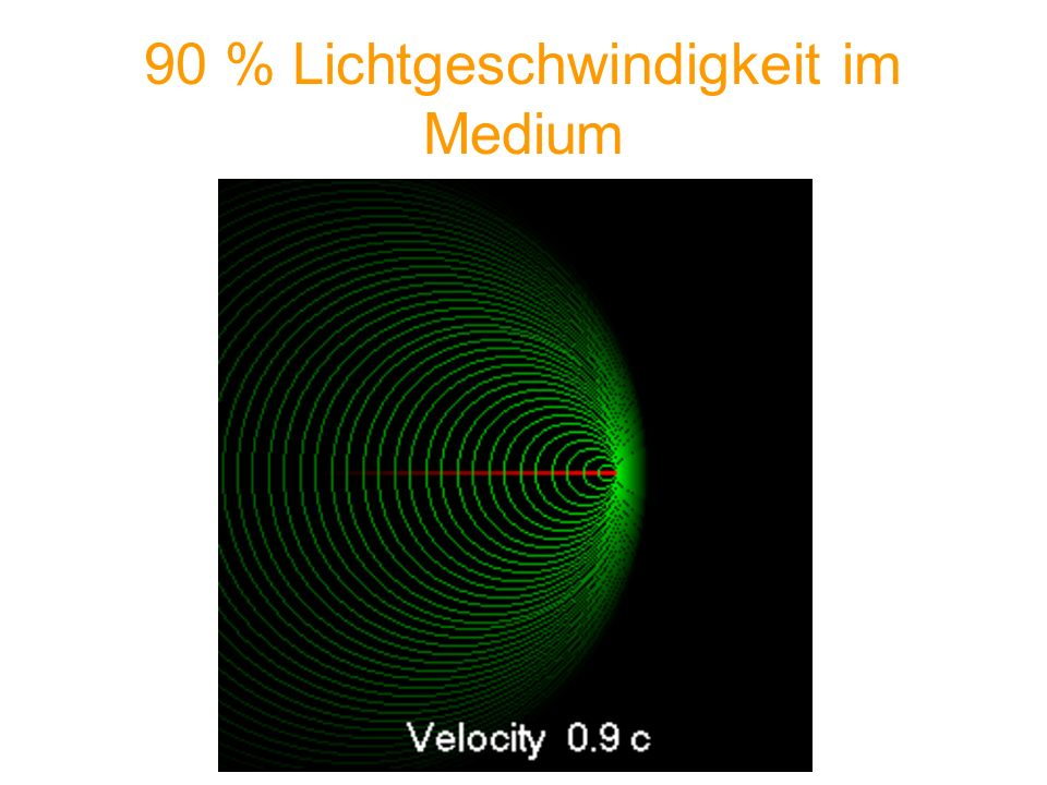 90 % Lichtgeschwindigkeit im Medium