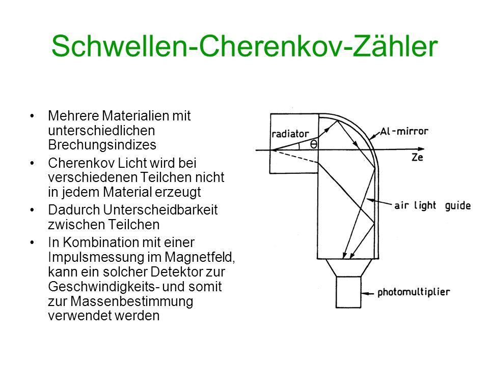 Schwellen-Cherenkov-Zähler