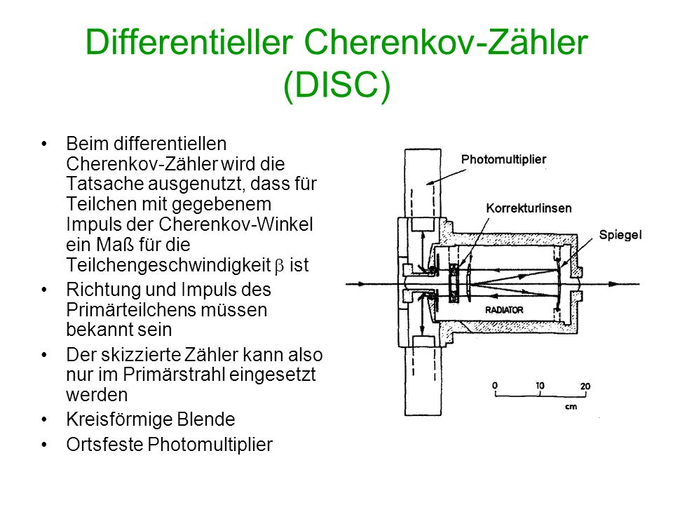 Differentieller Cherenkov-Zähler (DISC)