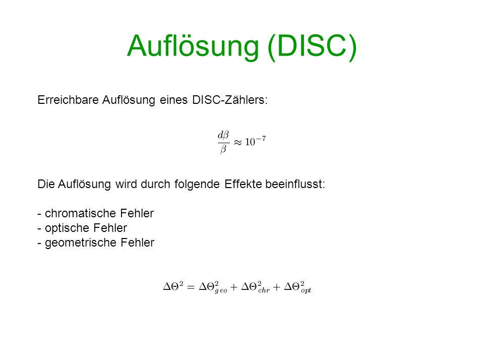 Auflösung (DISC) Erreichbare Auflösung eines DISC-Zählers: