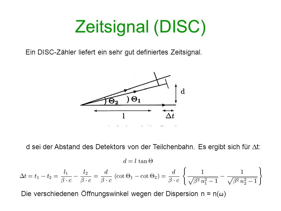 Zeitsignal (DISC) Ein DISC-Zähler liefert ein sehr gut definiertes Zeitsignal.