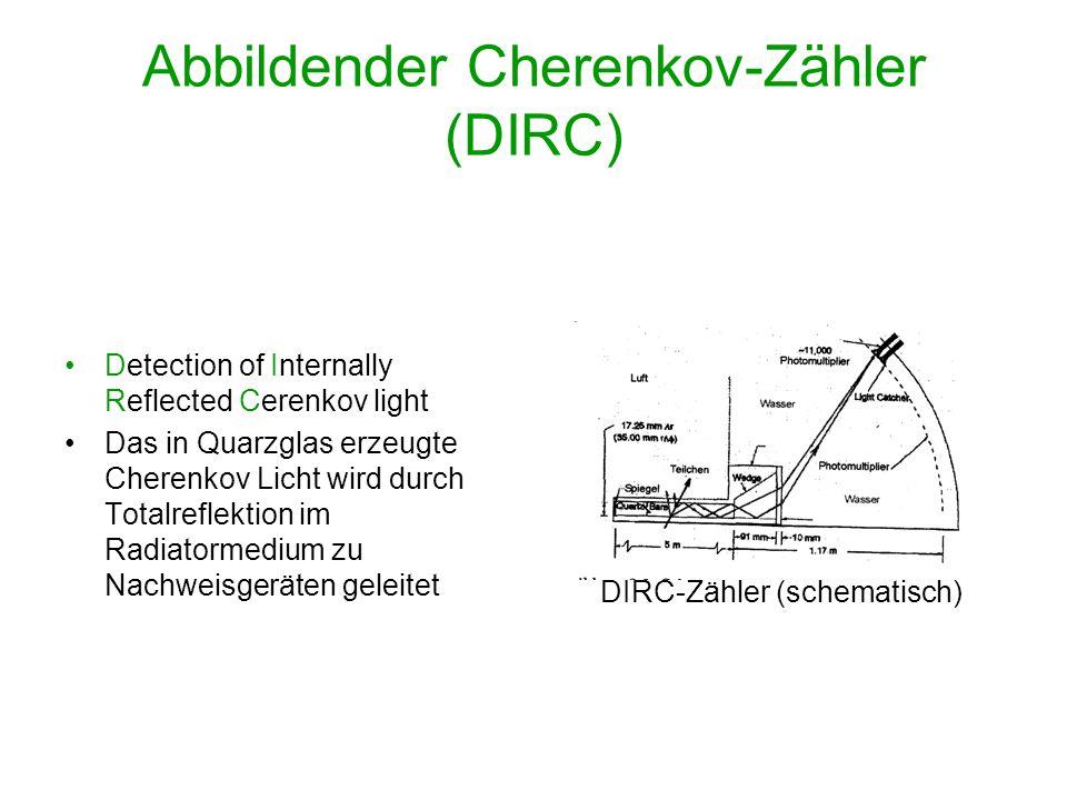 Abbildender Cherenkov-Zähler (DIRC)