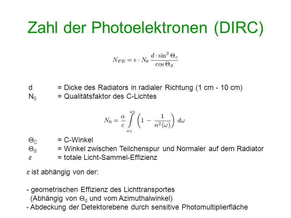 Zahl der Photoelektronen (DIRC)