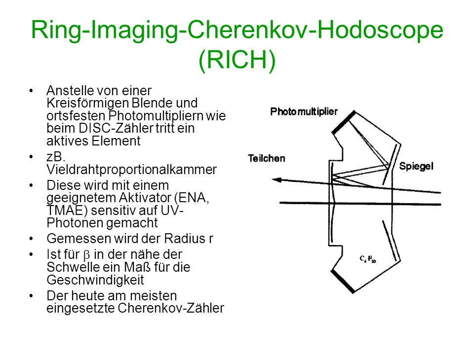 Ring-Imaging-Cherenkov-Hodoscope (RICH)