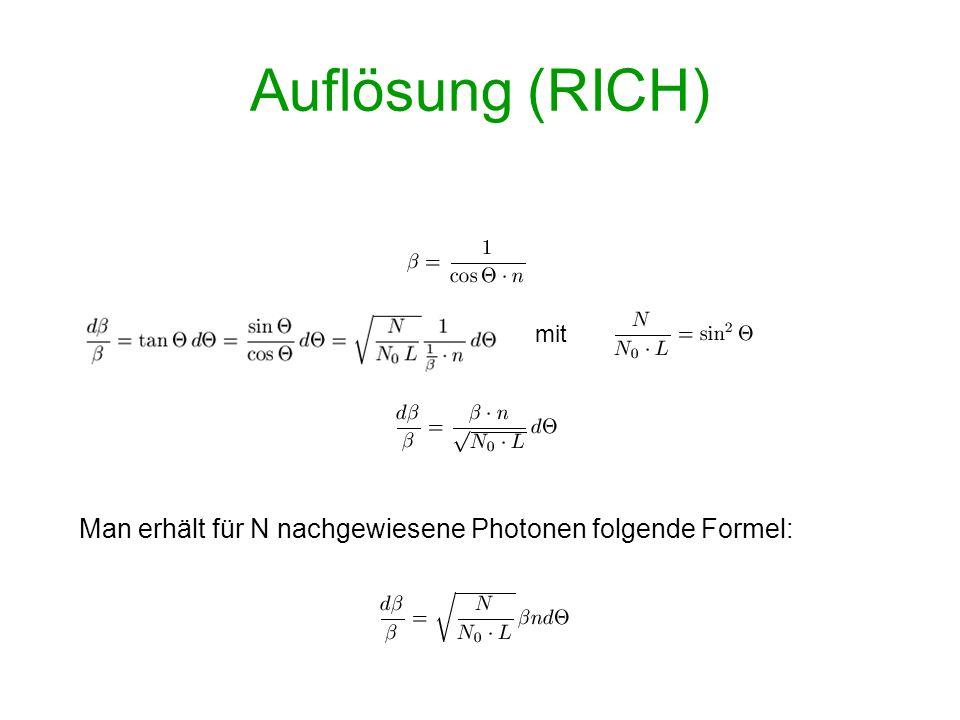 Auflösung (RICH) mit Man erhält für N nachgewiesene Photonen folgende Formel: