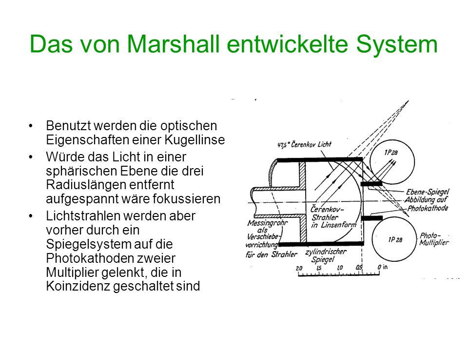 Das von Marshall entwickelte System