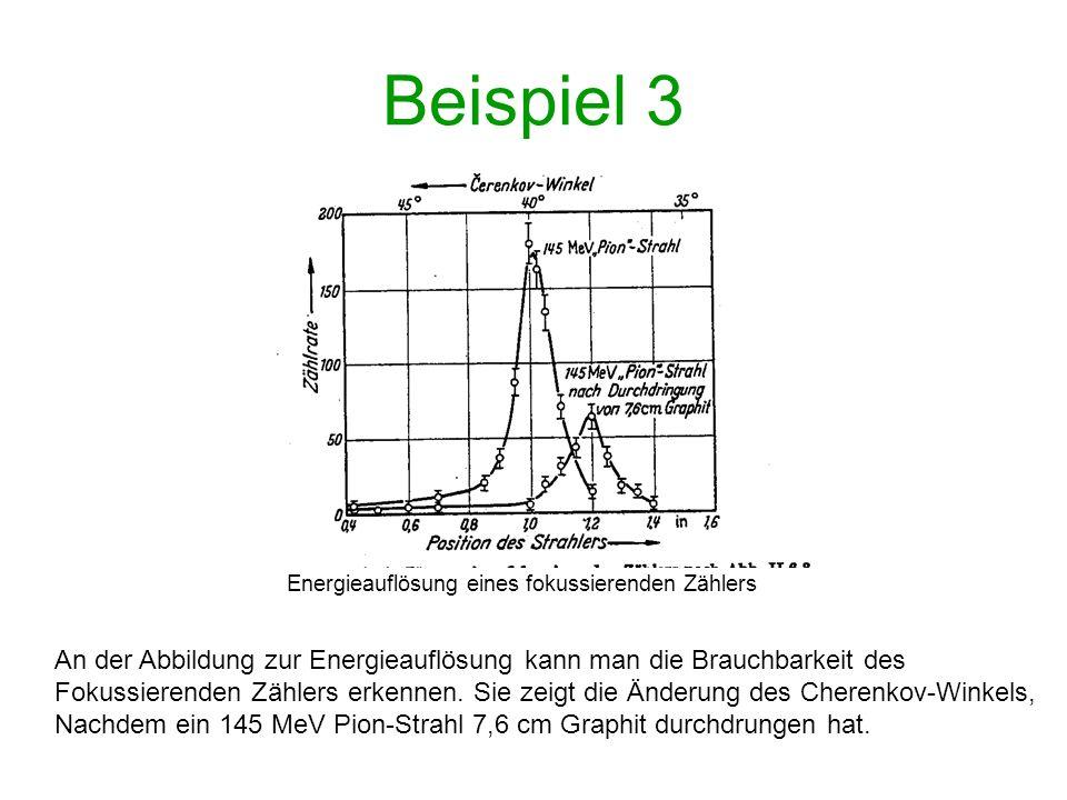 Beispiel 3 Energieauflösung eines fokussierenden Zählers. An der Abbildung zur Energieauflösung kann man die Brauchbarkeit des.