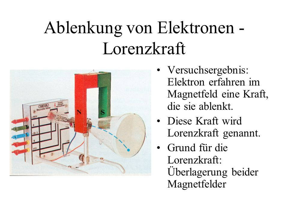 Ablenkung von Elektronen - Lorenzkraft