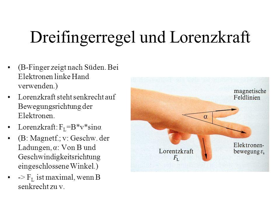 Dreifingerregel und Lorenzkraft