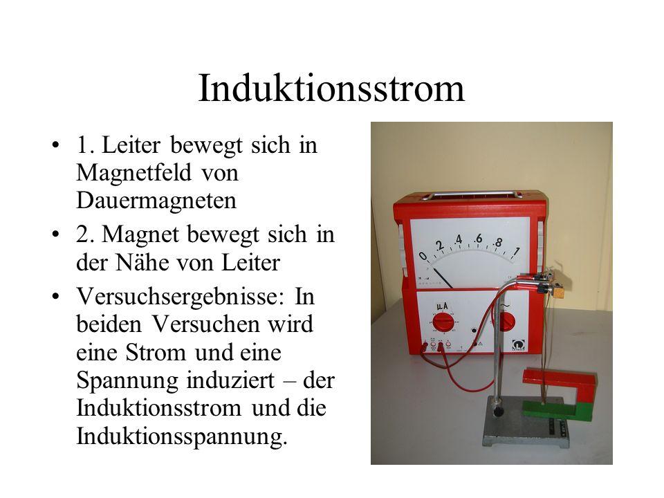 Induktionsstrom 1. Leiter bewegt sich in Magnetfeld von Dauermagneten