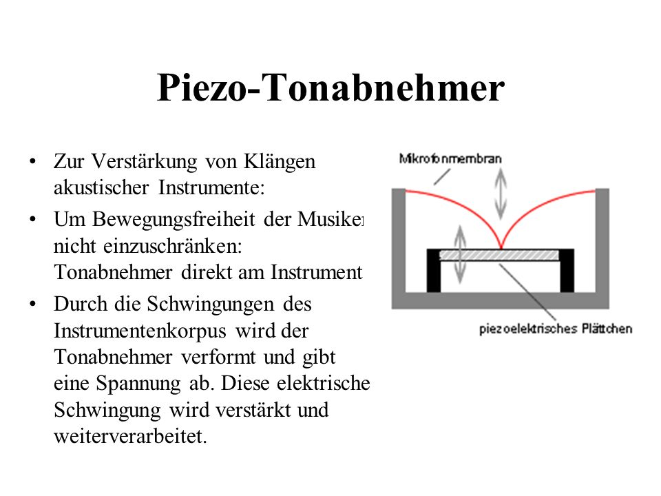 Piezo-Tonabnehmer Zur Verstärkung von Klängen akustischer Instrumente:
