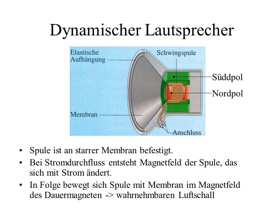 Dynamischer Lautsprecher