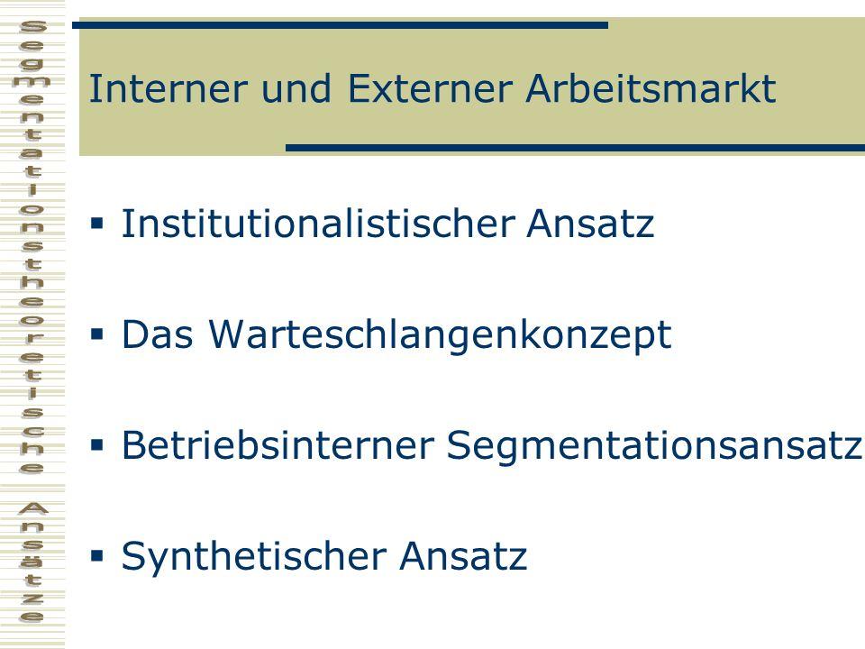 Interner und Externer Arbeitsmarkt