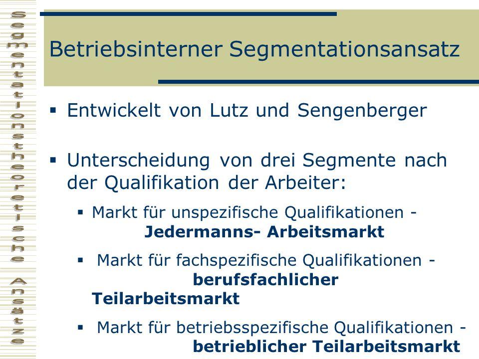 Betriebsinterner Segmentationsansatz