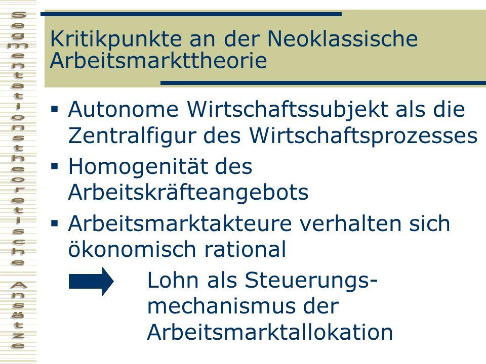 Kritikpunkte an der Neoklassische Arbeitsmarkttheorie