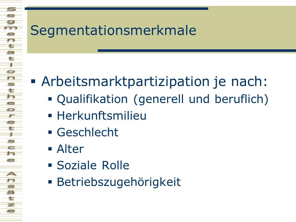Segmentationsmerkmale