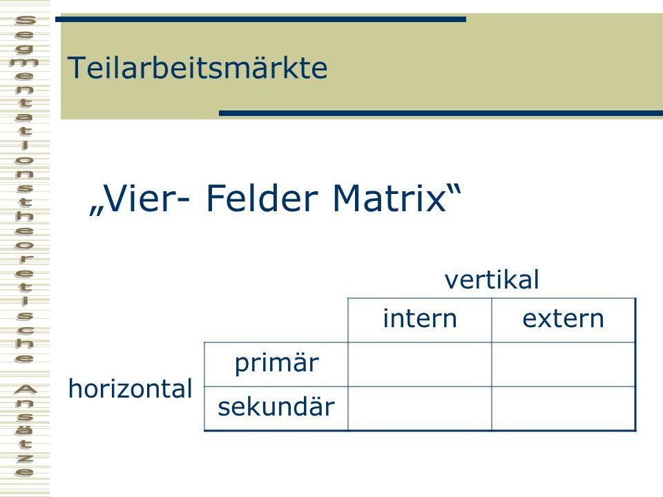"""""""Vier- Felder Matrix Teilarbeitsmärkte vertikal intern extern"""