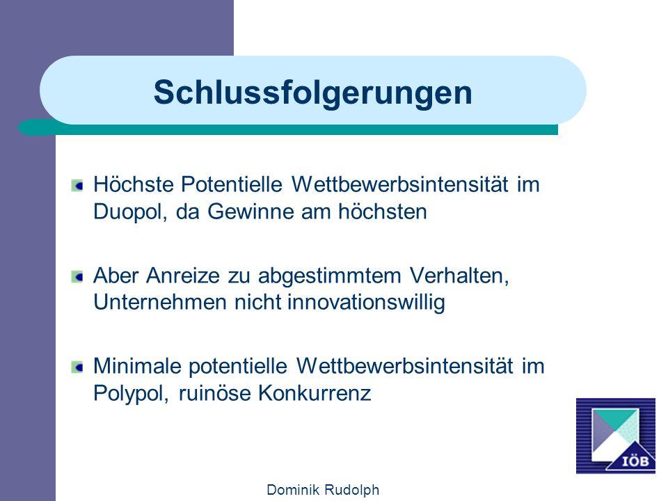Schlussfolgerungen Höchste Potentielle Wettbewerbsintensität im Duopol, da Gewinne am höchsten.