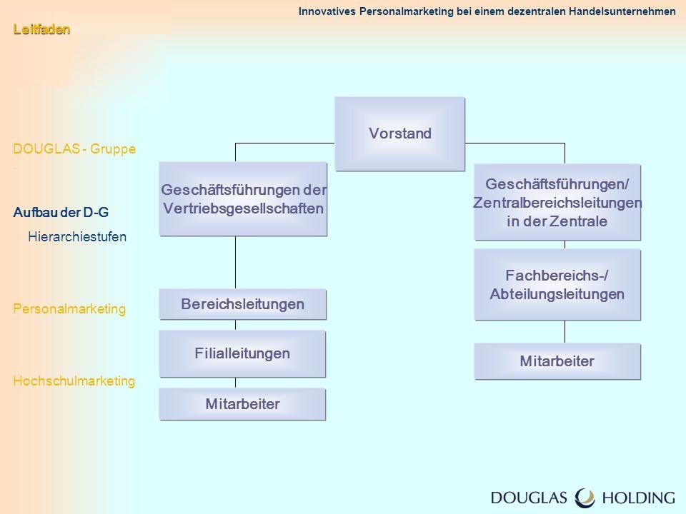 Geschäftsführungen der Vertriebsgesellschaften Geschäftsführungen/